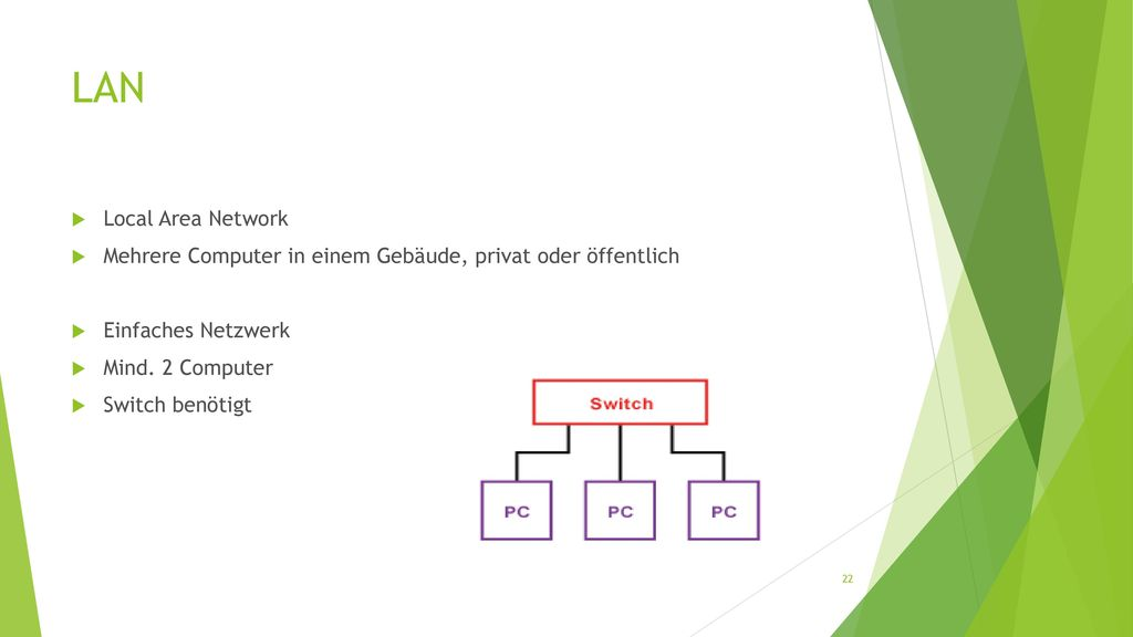LAN Local Area Network. Mehrere Computer in einem Gebäude, privat oder öffentlich. Einfaches Netzwerk.