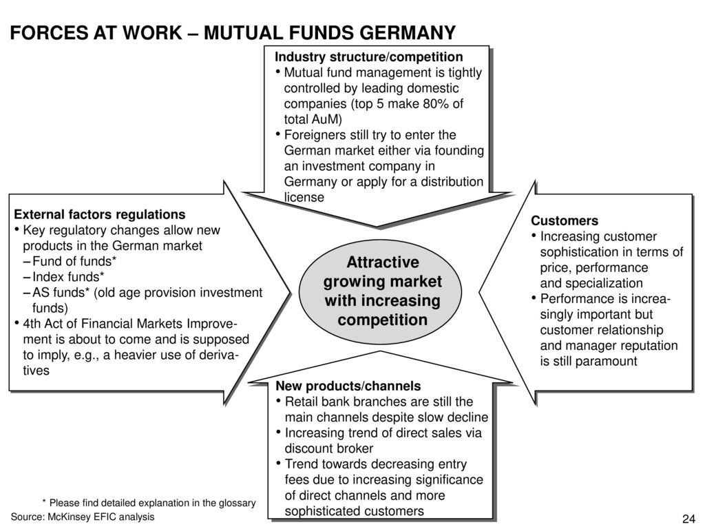 FORCES AT WORK – MUTUAL FUNDS GERMANY