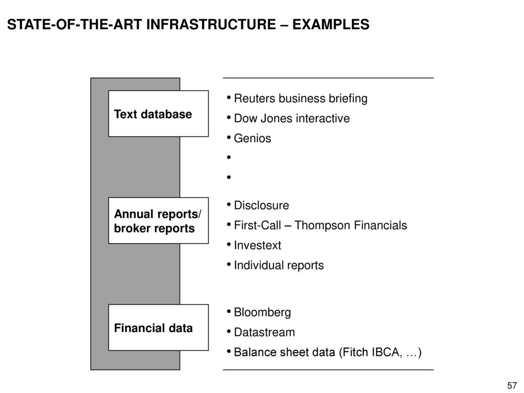 STATE-OF-THE-ART INFRASTRUCTURE – EXAMPLES