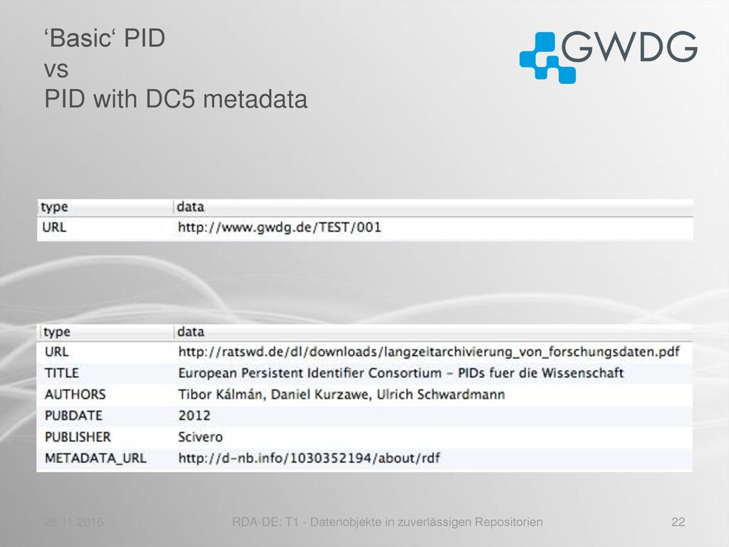 'Basic' PID vs PID with DC5 metadata