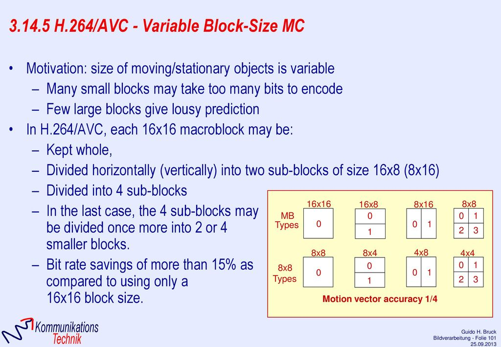 3.14.5 H.264/AVC - Variable Block-Size MC