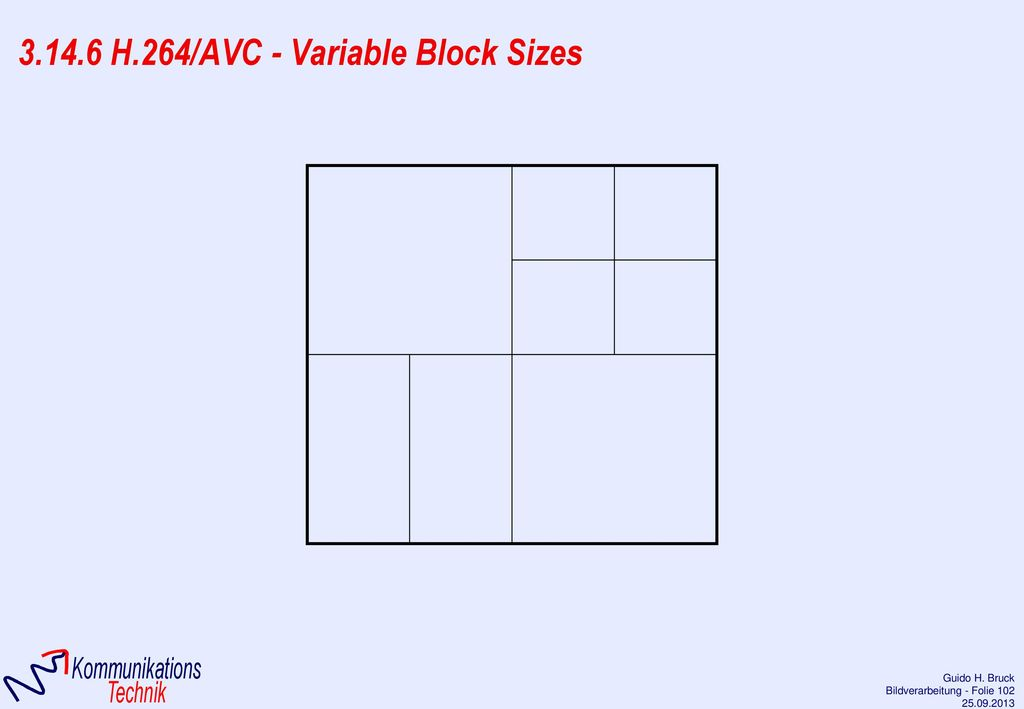 3.14.6 H.264/AVC - Variable Block Sizes