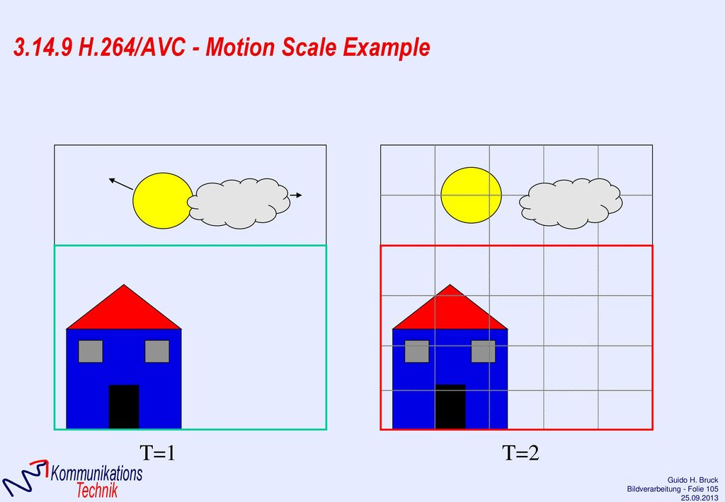 3.14.9 H.264/AVC - Motion Scale Example