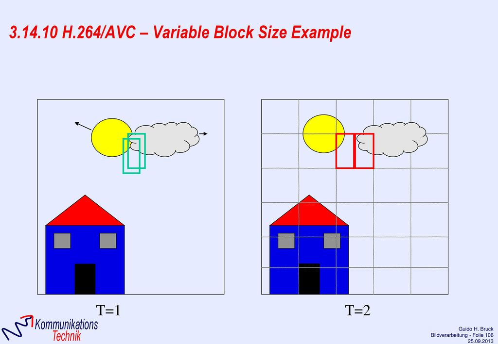 3.14.10 H.264/AVC – Variable Block Size Example