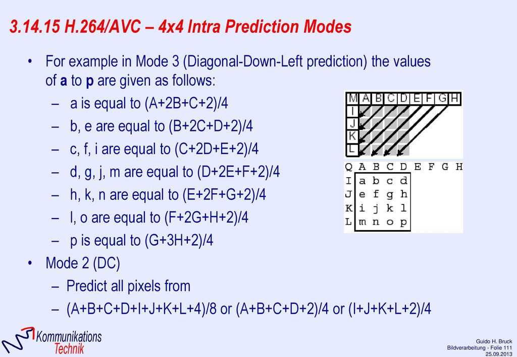 3.14.15 H.264/AVC – 4x4 Intra Prediction Modes