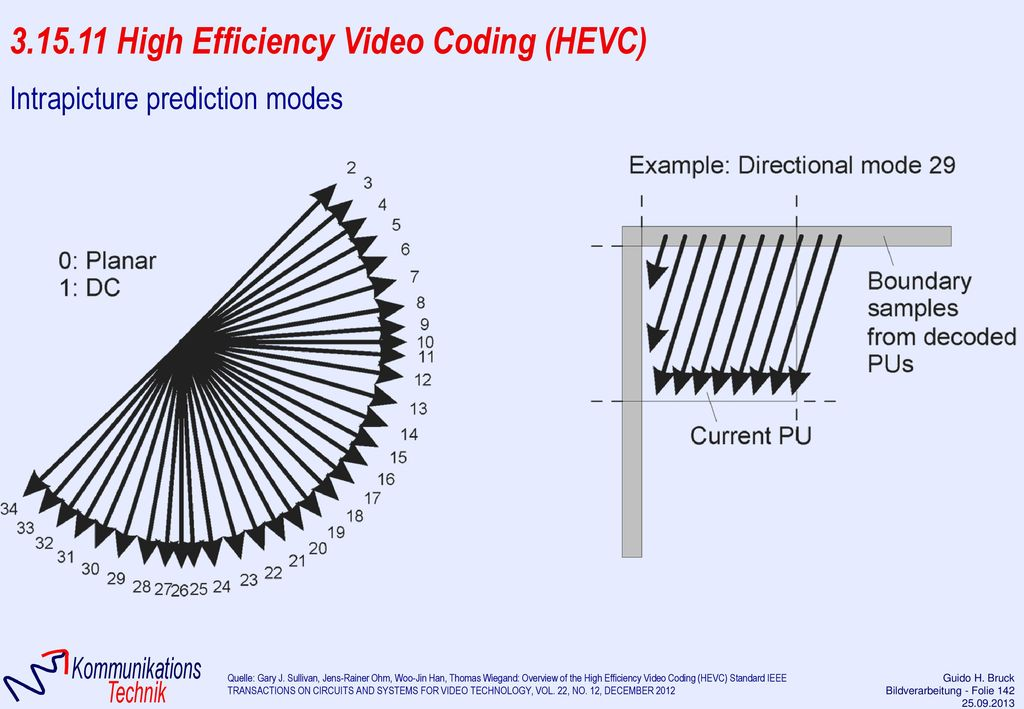 3.15.11 High Efficiency Video Coding (HEVC)