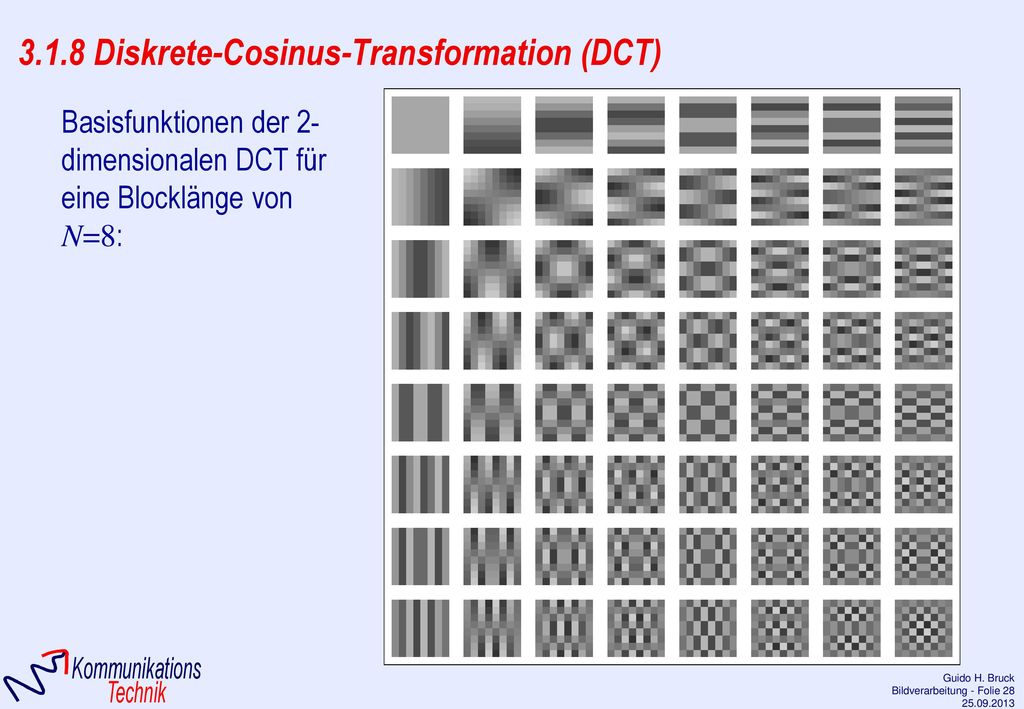 3.1.8 Diskrete-Cosinus-Transformation (DCT)