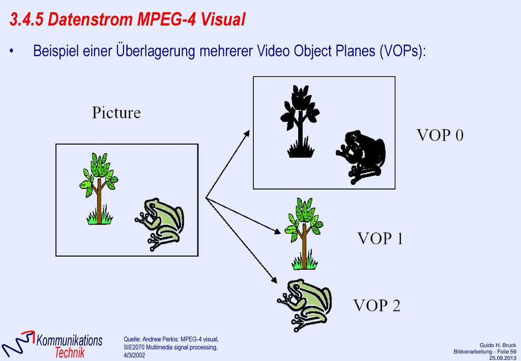 3.4.5 Datenstrom MPEG-4 Visual