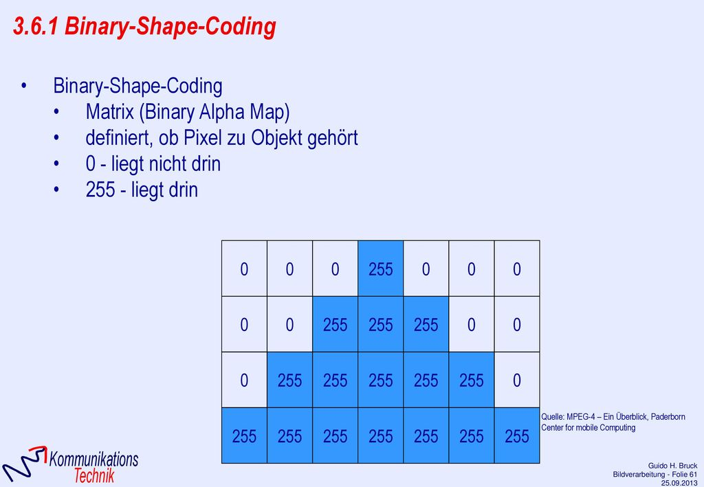 3.6.1 Binary-Shape-Coding Binary-Shape-Coding