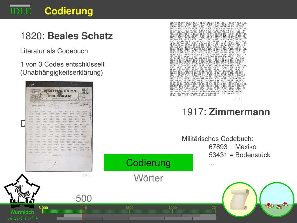 Codierung 1820: Beales Schatz 1917: Zimmermann Depesche Codierung