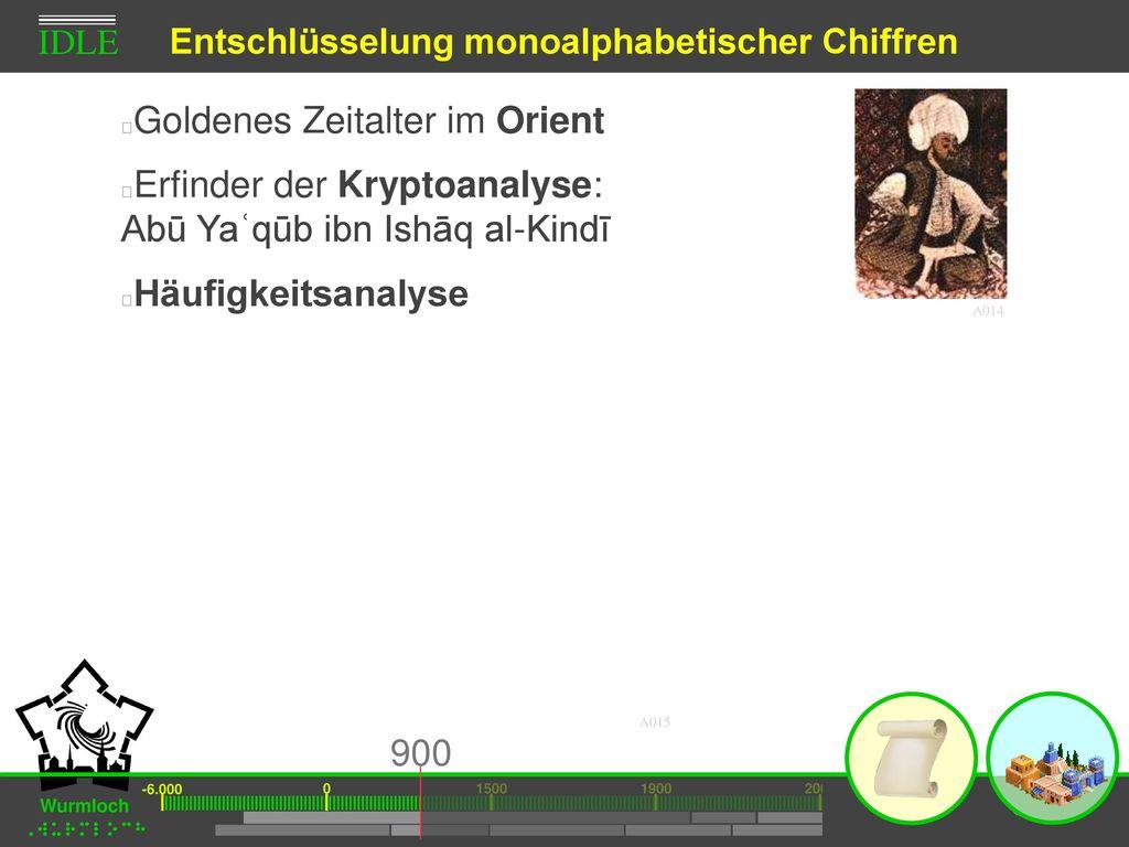 Entschlüsselung monoalphabetischer Chiffren