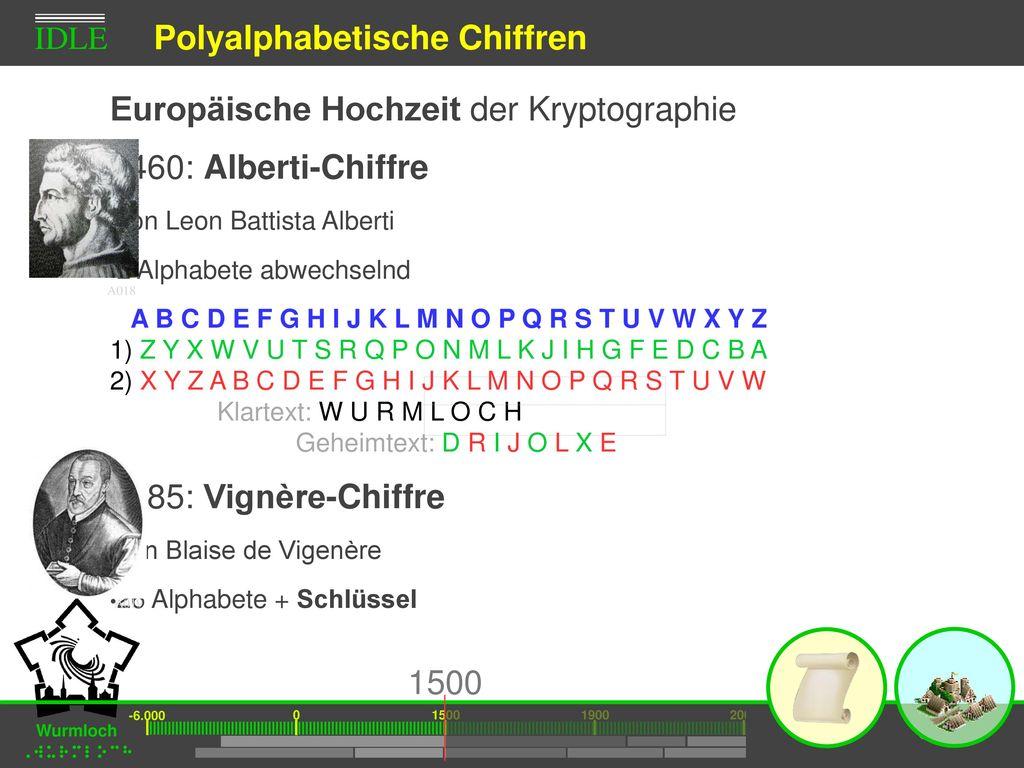 Polyalphabetische Chiffren