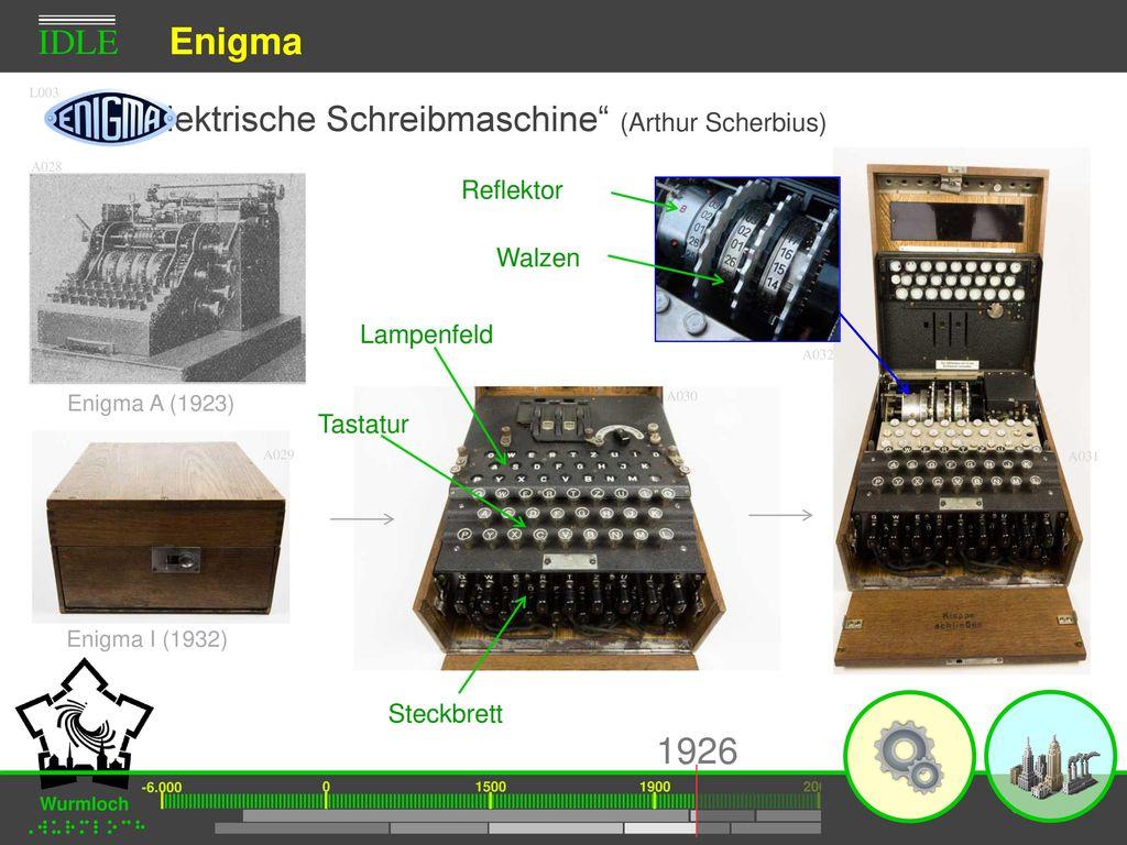 """Enigma 1926 """"Elektrische Schreibmaschine (Arthur Scherbius) Scherbius"""