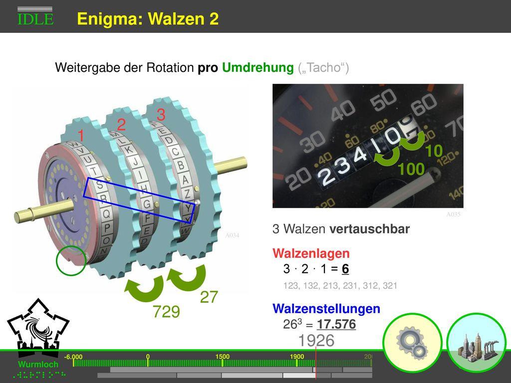 """Enigma: Walzen 2 Weitergabe der Rotation pro Umdrehung (""""Tacho ) 3. 2. 1. 10. 100. A035. 3 Walzen vertauschbar."""