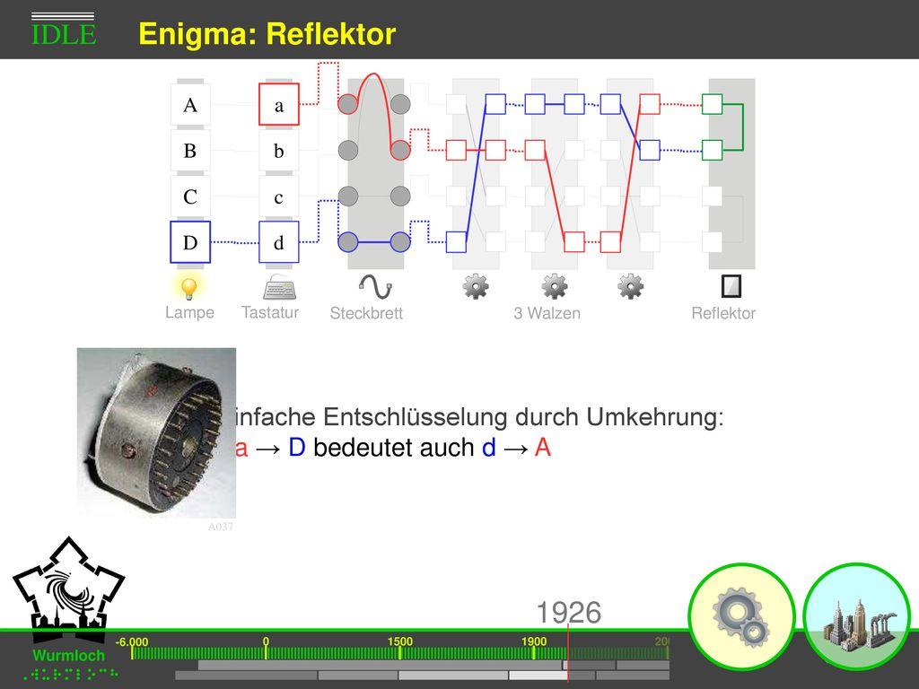 Enigma: Reflektor A. a. B. b. C. c. Einfache Entschlüsselung durch Umkehrung: a → D bedeutet auch d → A.