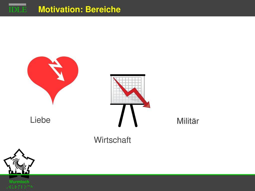 Motivation: Bereiche Liebe Militär Wirtschaft Liebe - Initimität