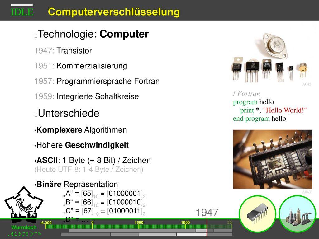 Computerverschlüsselung