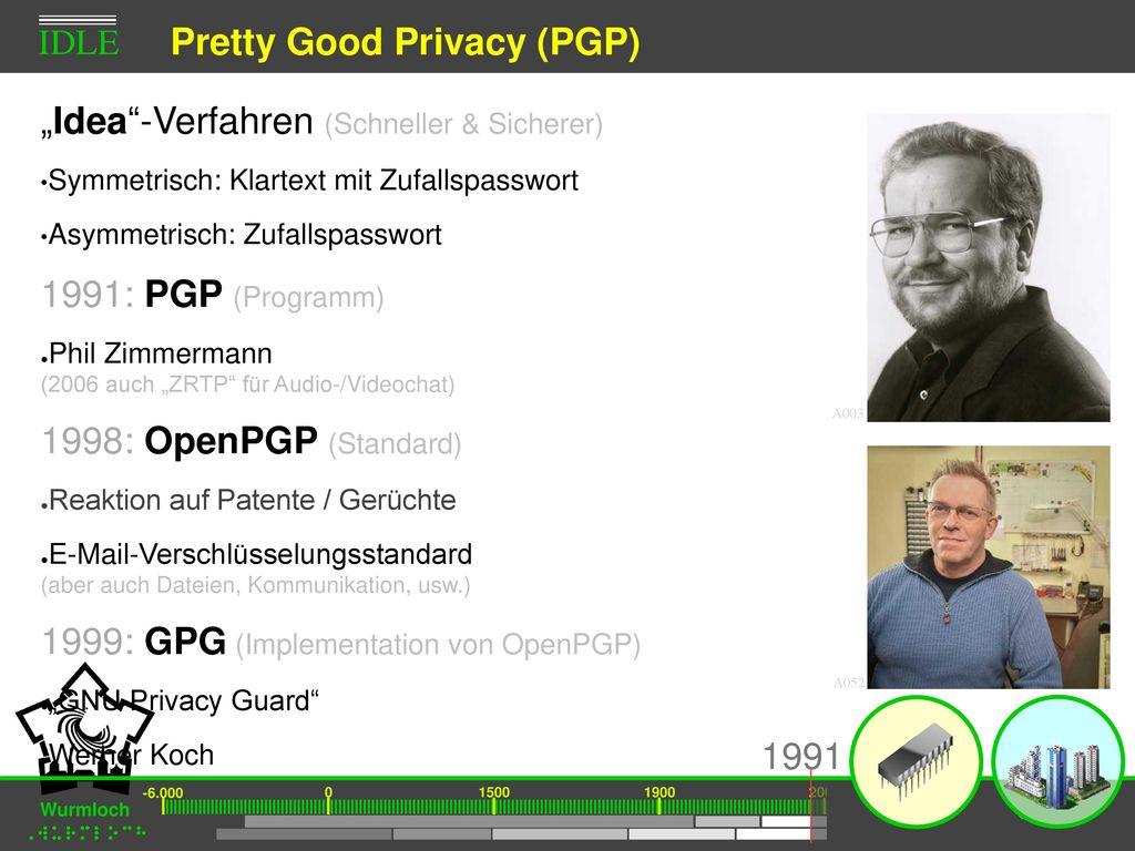 Pretty Good Privacy (PGP)