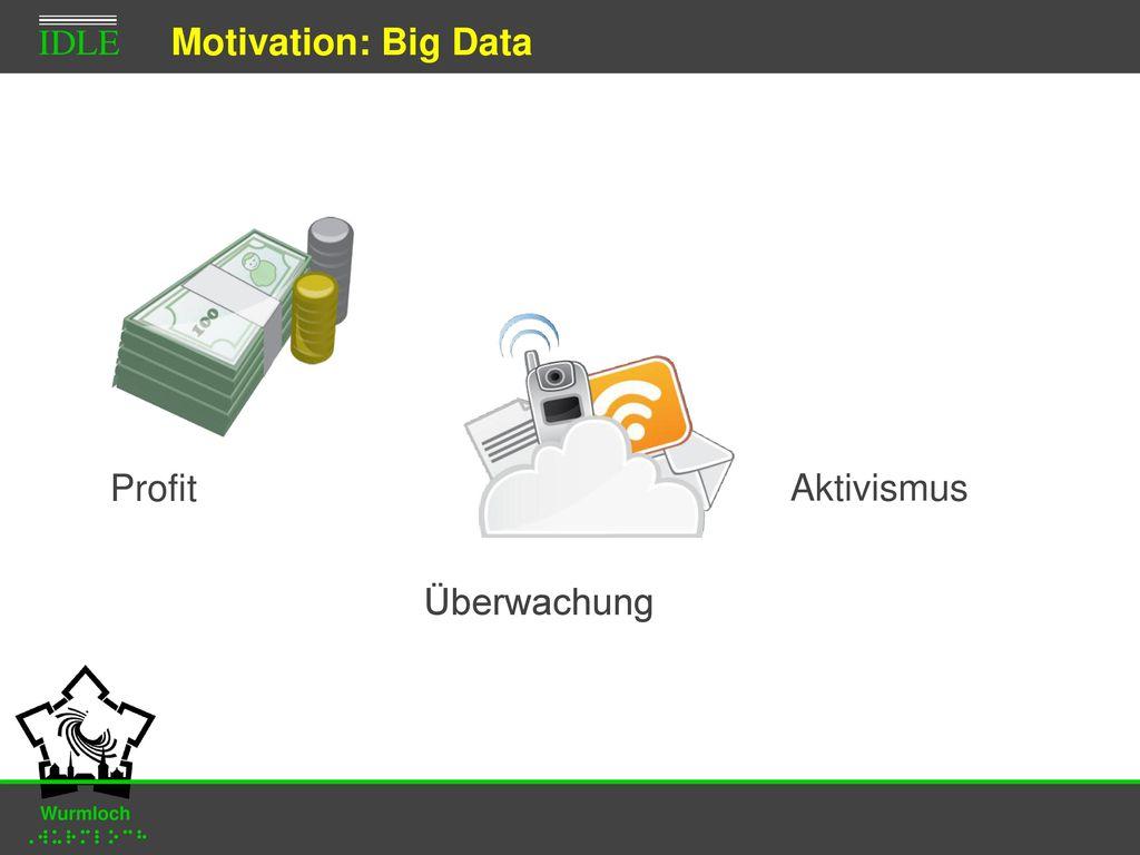 Motivation: Big Data Profit Aktivismus Überwachung Profit - Wirtschaft