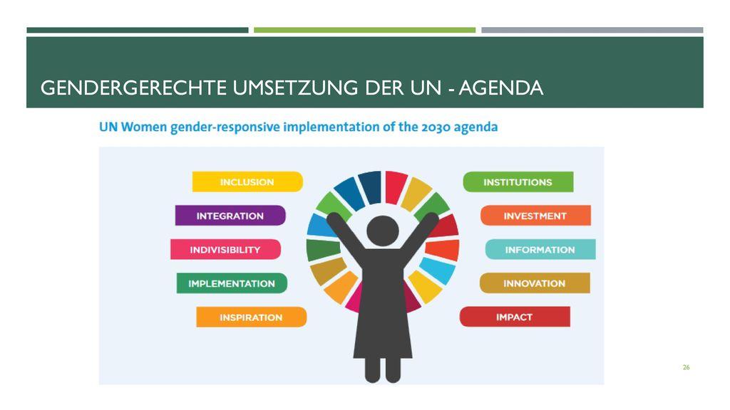 Gendergerechte Umsetzung der UN - Agenda