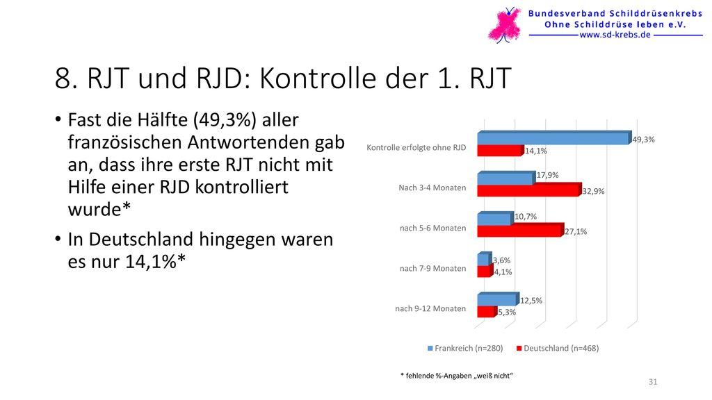 8. RJT und RJD: Kontrolle der 1. RJT