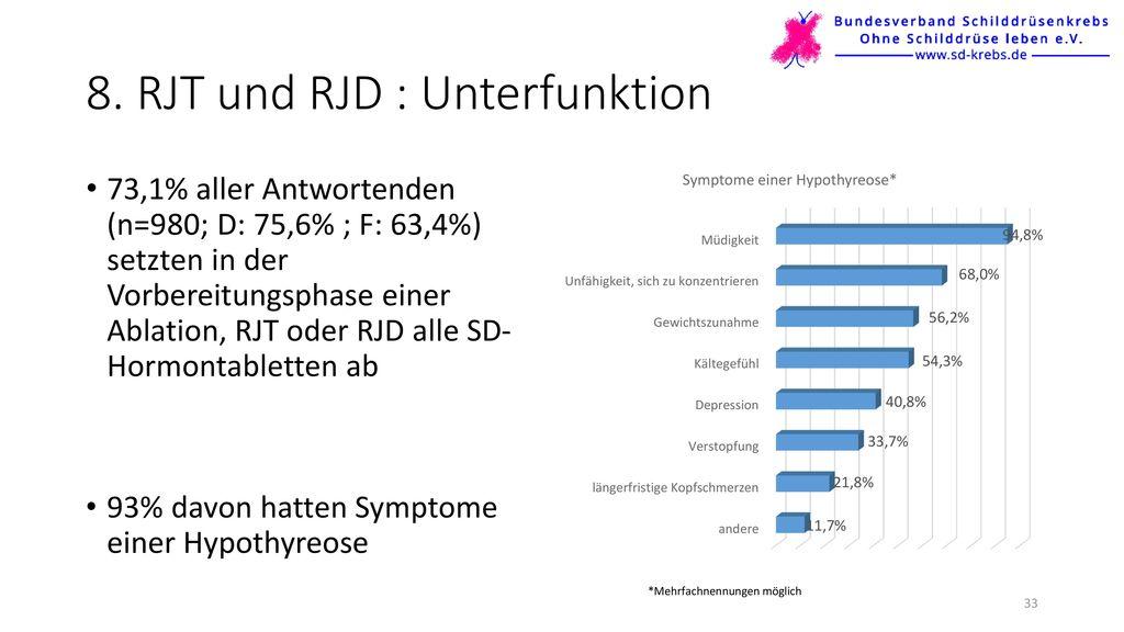 8. RJT und RJD : Unterfunktion