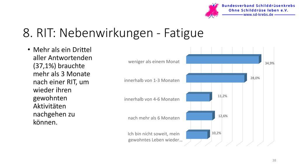 8. RIT: Nebenwirkungen - Fatigue
