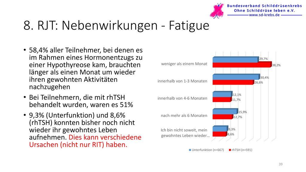 8. RJT: Nebenwirkungen - Fatigue