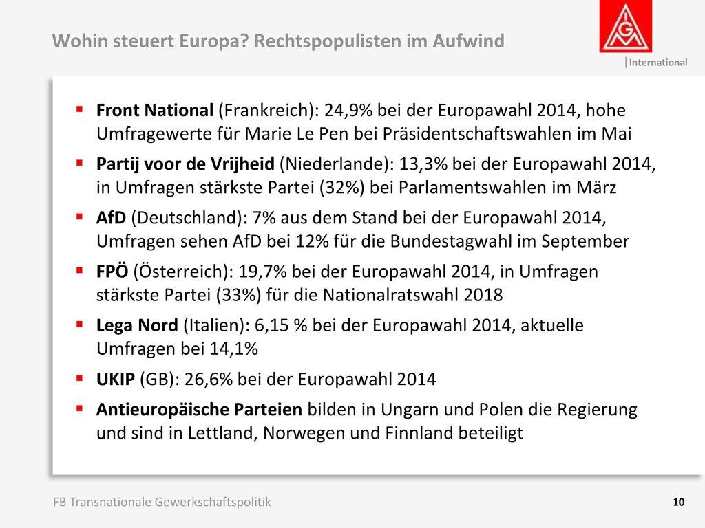 Wohin steuert Europa Rechtspopulisten im Aufwind