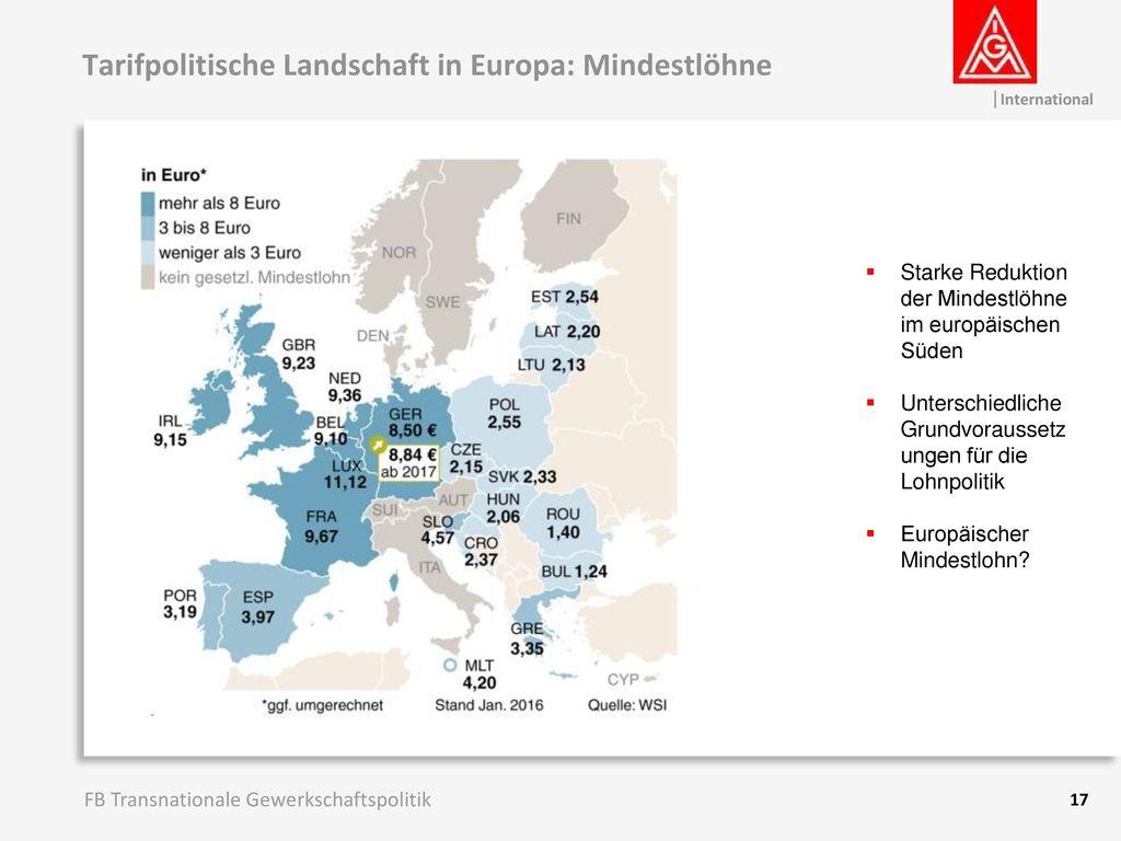 Tarifpolitische Landschaft in Europa: Mindestlöhne