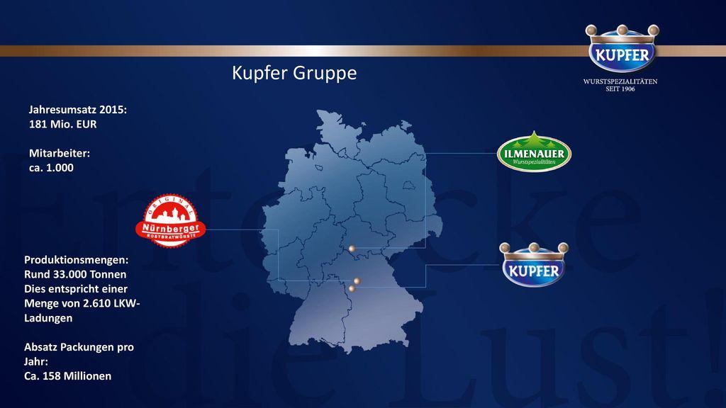Kupfer Gruppe Jahresumsatz 2015: 181 Mio. EUR Mitarbeiter: ca. 1.000