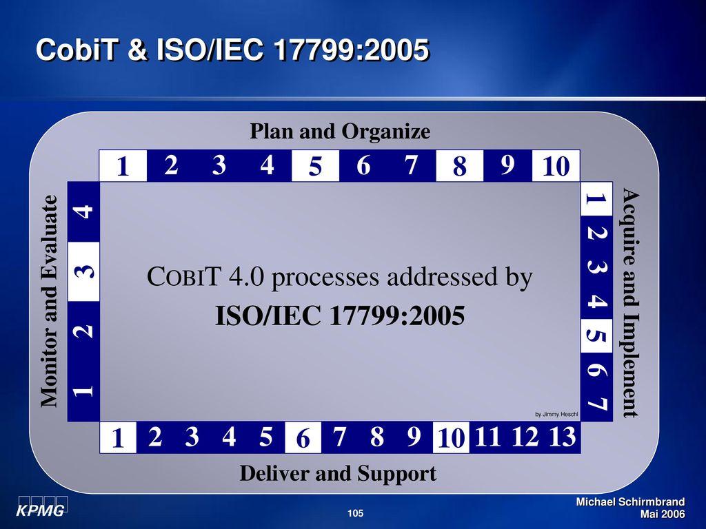CobiT & ISO/IEC 17799:2005