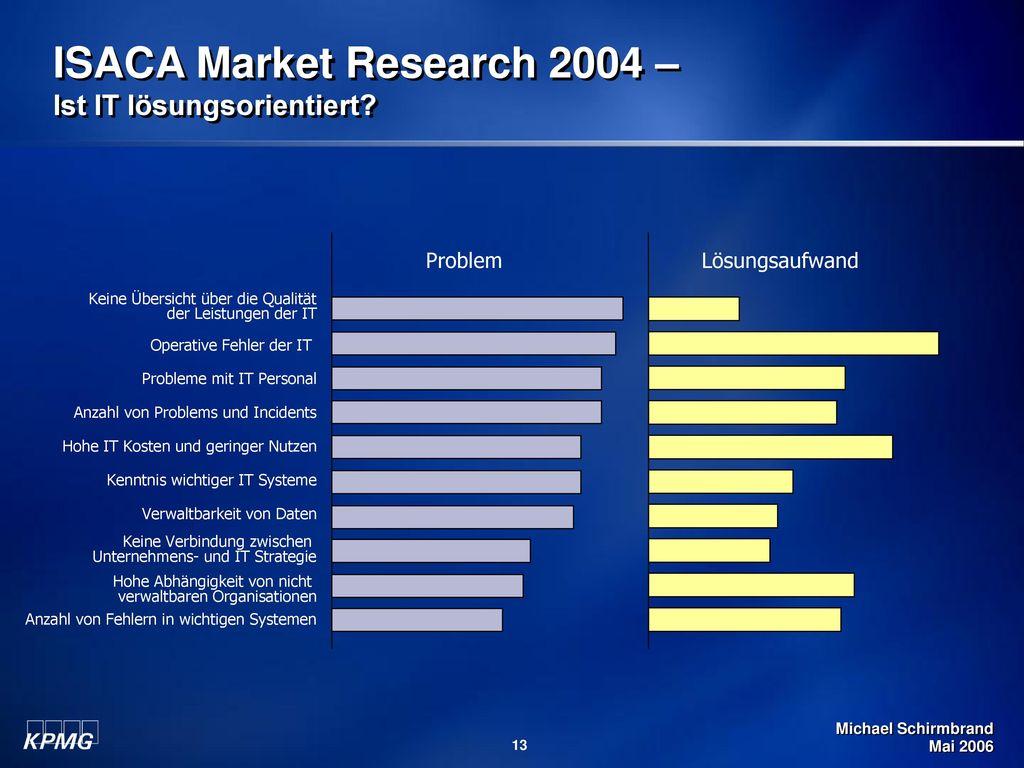 ISACA Market Research 2004 – Ist IT lösungsorientiert