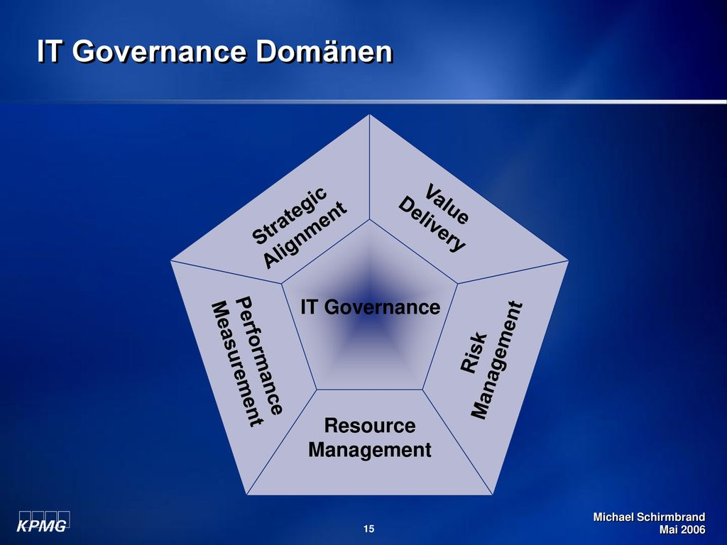 IT Governance Domänen Value Delivery Strategic Alignment IT Governance