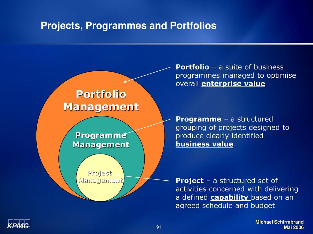 Portfolio Management Projects, Programmes and Portfolios Programme