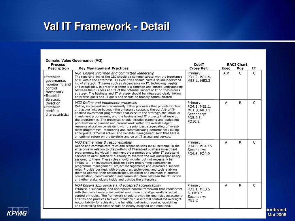 Val IT Framework - Detail