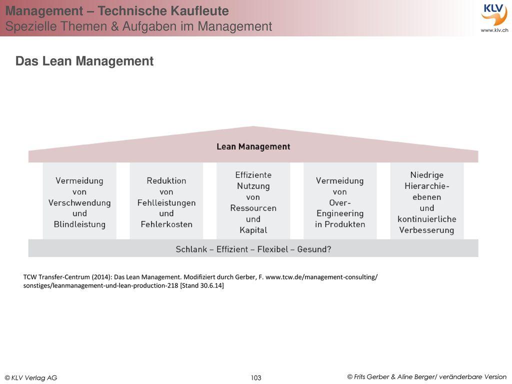 Das Lean Management TCW Transfer-Centrum (2014): Das Lean Management. Modifiziert durch Gerber, F. www.tcw.de/management-consulting/