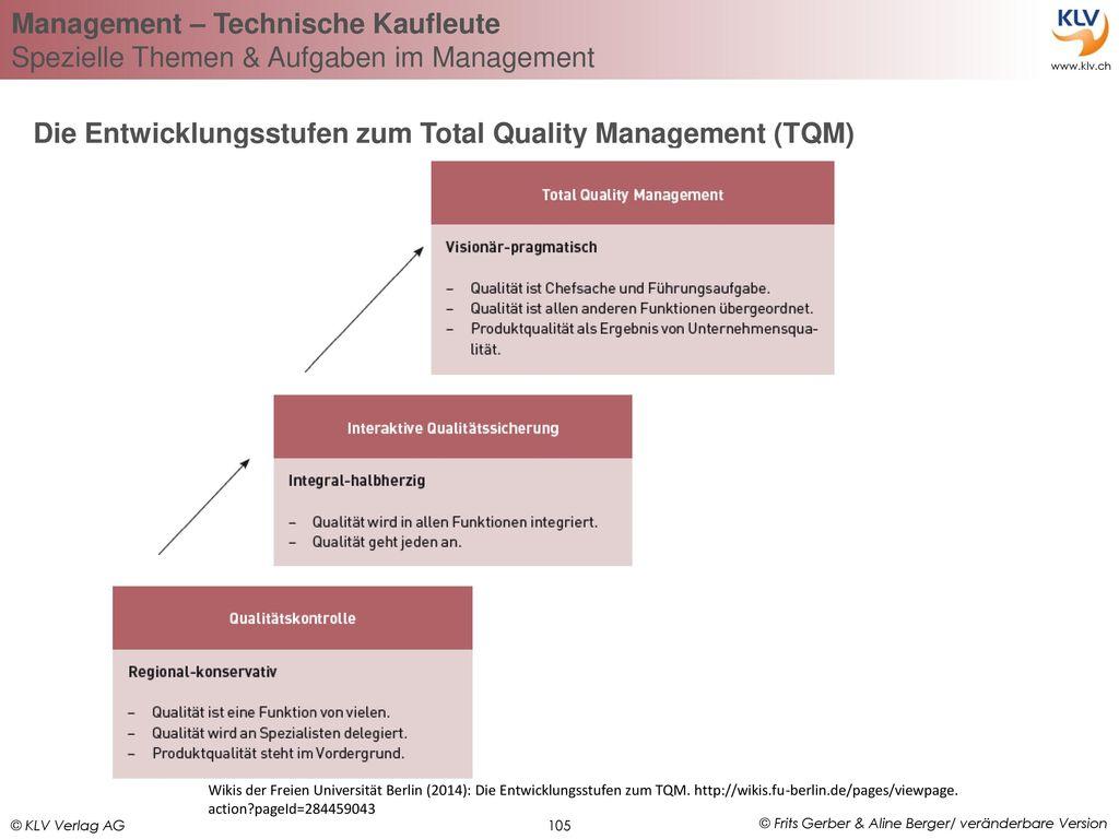 Die Entwicklungsstufen zum Total Quality Management (TQM)