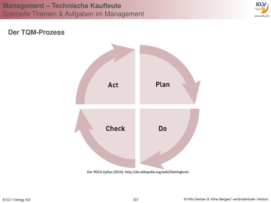 Der TQM-Prozess Der PDCA-Zyklus (2014). http://de.wikipedia.org/wiki/Demingkreis