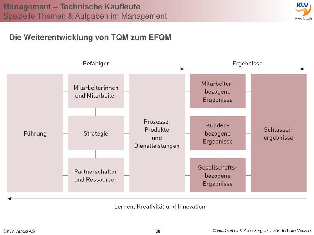 Die Weiterentwicklung von TQM zum EFQM