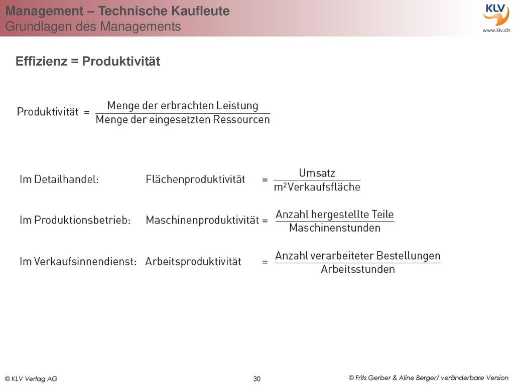 Effizienz = Produktivität
