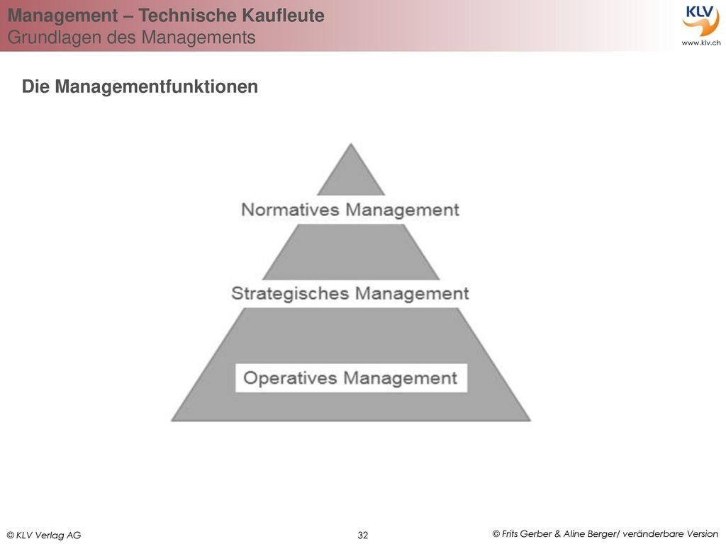Die Managementfunktionen
