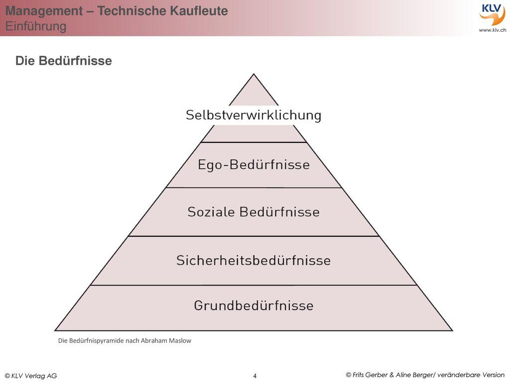 Die Bedürfnisse Die Bedürfnispyramide nach Abraham Maslow