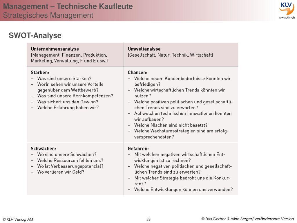 Groß Leere Swot Analyse Vorlage Fotos - Beispielzusammenfassung ...