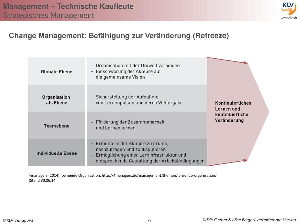 Change Management: Befähigung zur Veränderung (Refreeze)