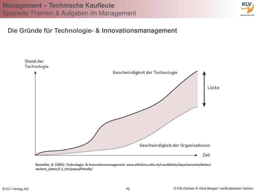 Die Gründe für Technologie- & Innovationsmanagement