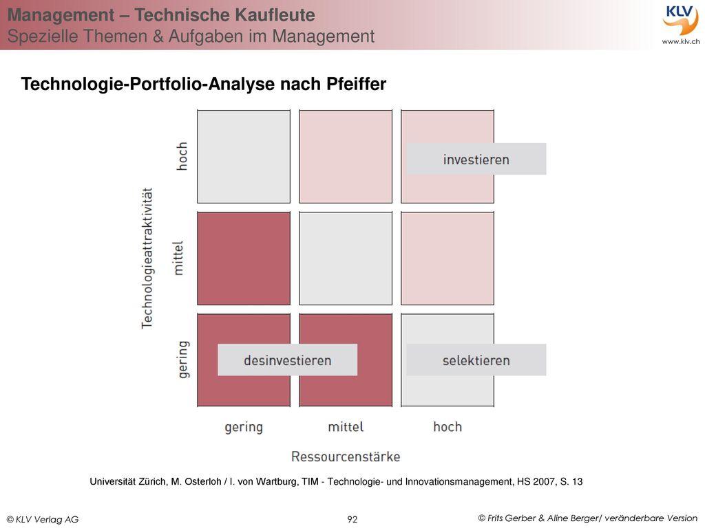 Technologie-Portfolio-Analyse nach Pfeiffer