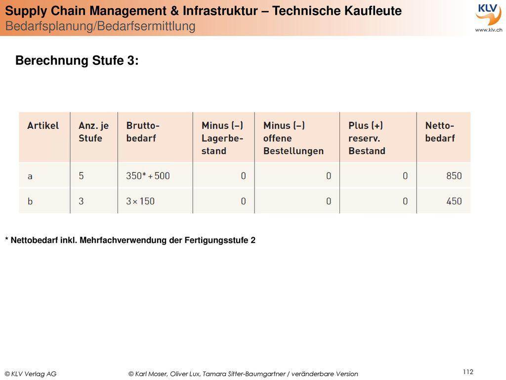 Berechnung Stufe 3: * Nettobedarf inkl. Mehrfachverwendung der Fertigungsstufe 2