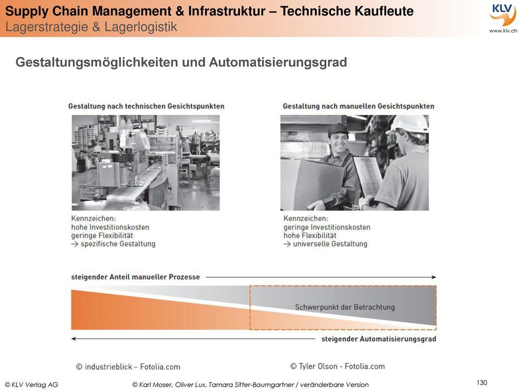 Gestaltungsmöglichkeiten und Automatisierungsgrad