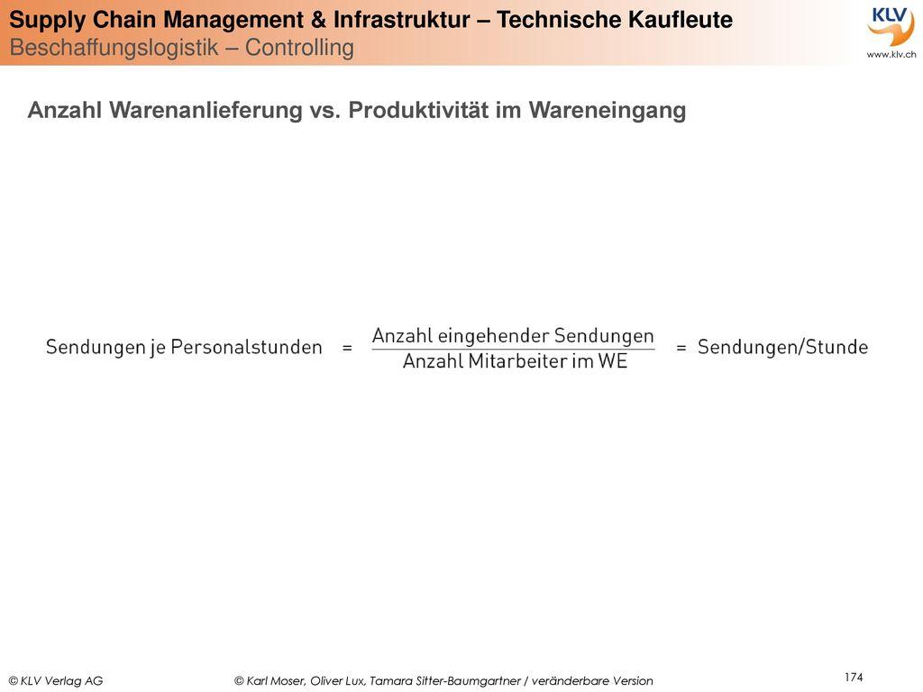 Anzahl Warenanlieferung vs. Produktivität im Wareneingang